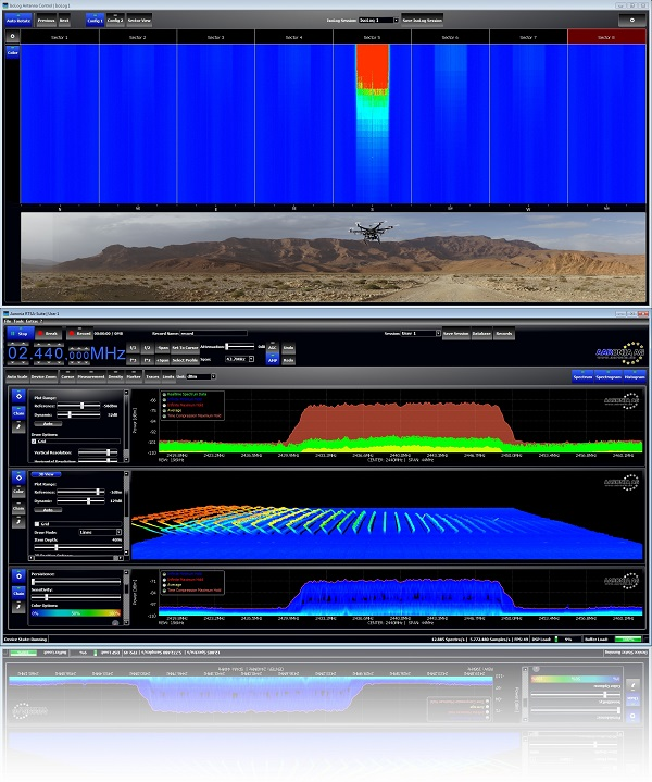 Detektion von Drohnen mittels Echtzeit-Spektrumanalyse