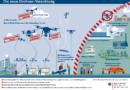Drohnenverordnung: Ab heute gelten neue Regeln für Drohnen