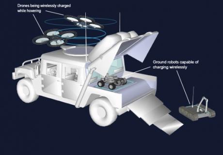 Drohne lädt an beweglichen Objekten (Foto: Imperial College London)